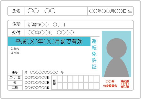 身分証明書(運転免許証など)